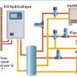 Changer radiateur chauffage central | aide fiscale changement chaudiere | changer ses radiateurs électriques