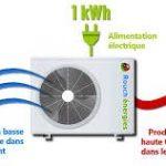 Changer chaudiere fioul pour pompe chaleur ou chaudiere a 1 euro comment faire | chaudiere 1 euro engie